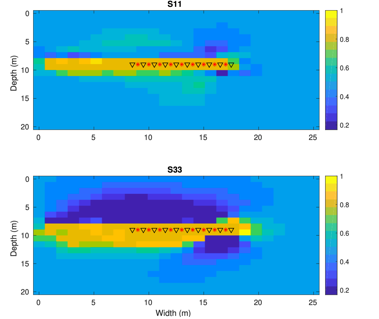 Inversion of electromagnetic data while drilling using a distorted Born iterative method for anisotropic conductive media