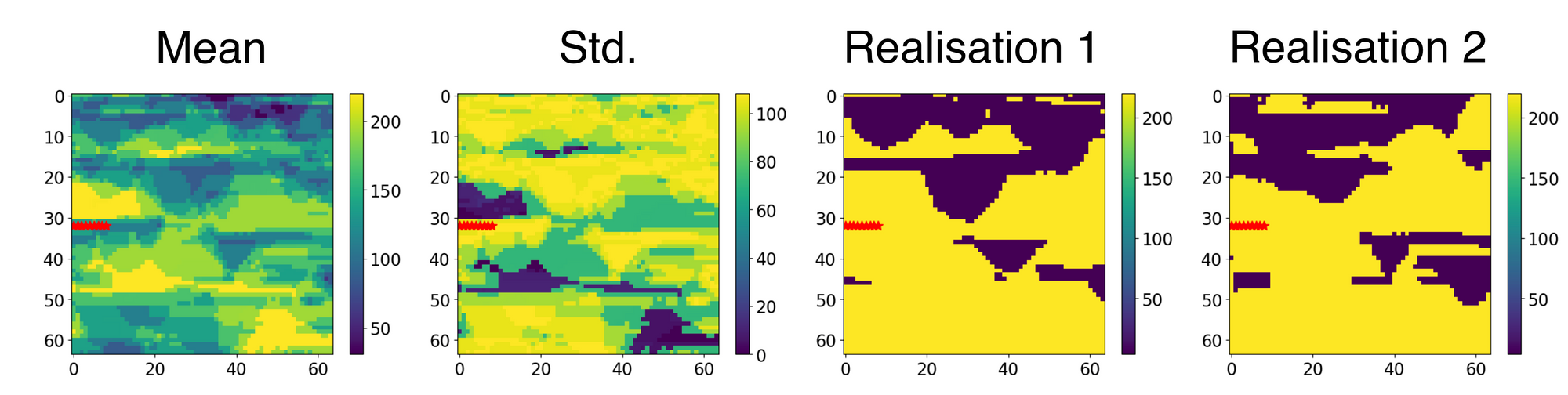 Deep learning for prediction of complex geology ahead of drilling